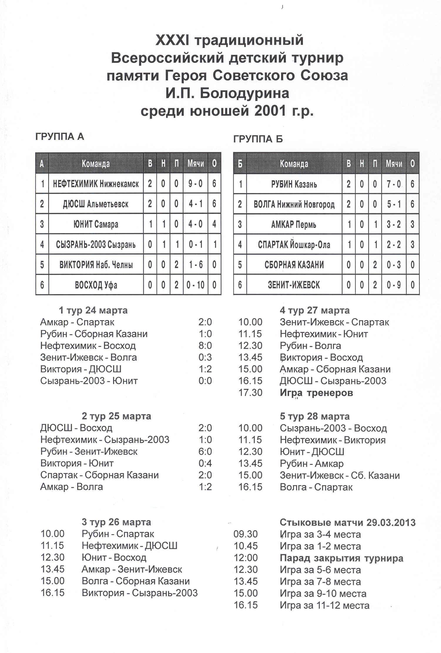 Болодуринский-2