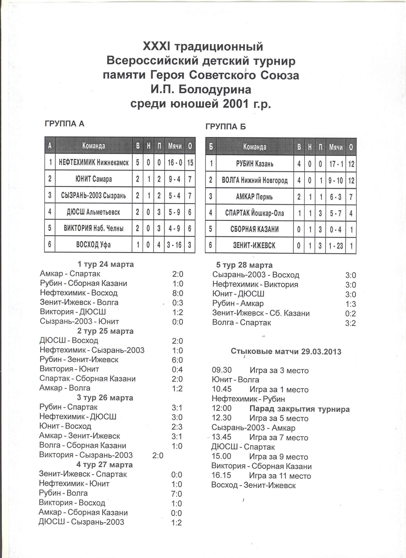 Болодуринский-5