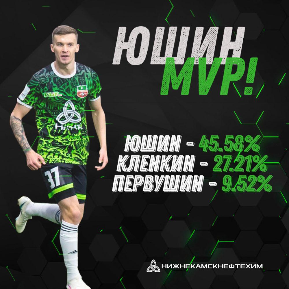 Александр Юшин — лучший игрок матча «Иртыш» — «Нефтехимик»