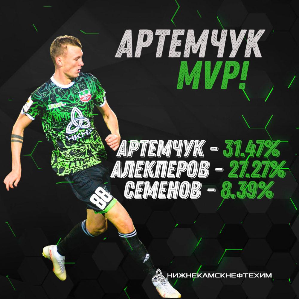 Максим Артемчук — лучший игрок матча «Нефтехимик» — «Вележ»