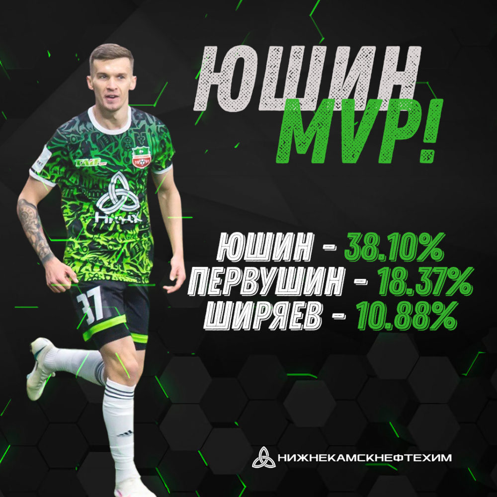 Александр Юшин — лучший игрок матча «Нефтехимик» — «Динамо-Брянск»