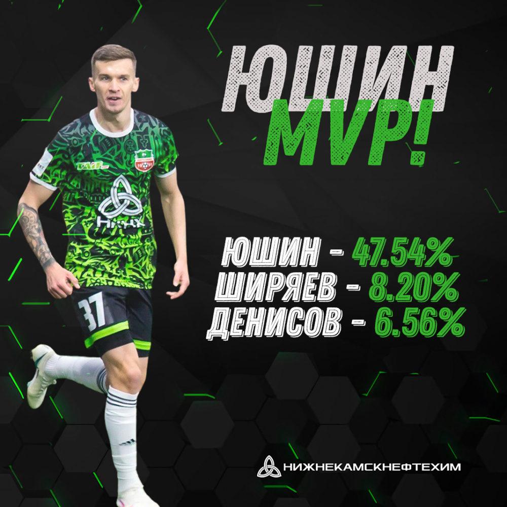 Александр Юшин — лучший игрок матча «Факел» — «Нефтехимик»