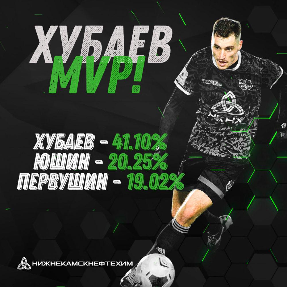 Давид Хубаев — лучший игрок матча «Нефтехимик» — «Торпедо Москва»
