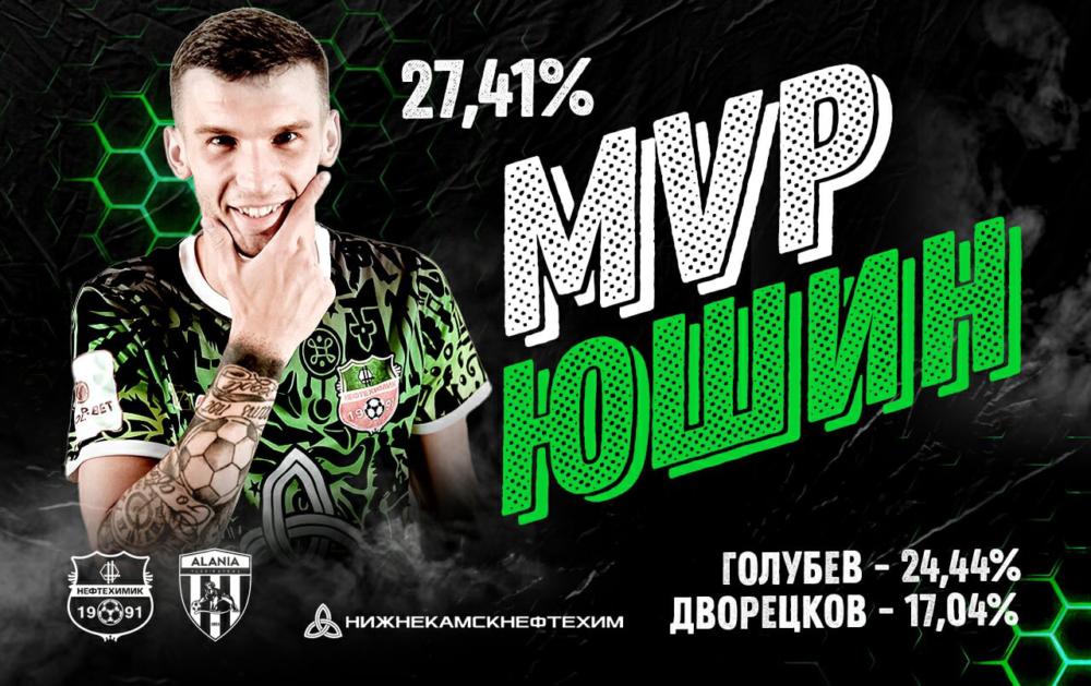 Александр Юшин — лучший игрок матча «Алания» — «Нефтехимик»
