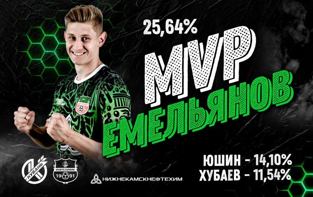 Данила Емельянов — лучший игрок матча «Кубань» — «Нефтехимик»